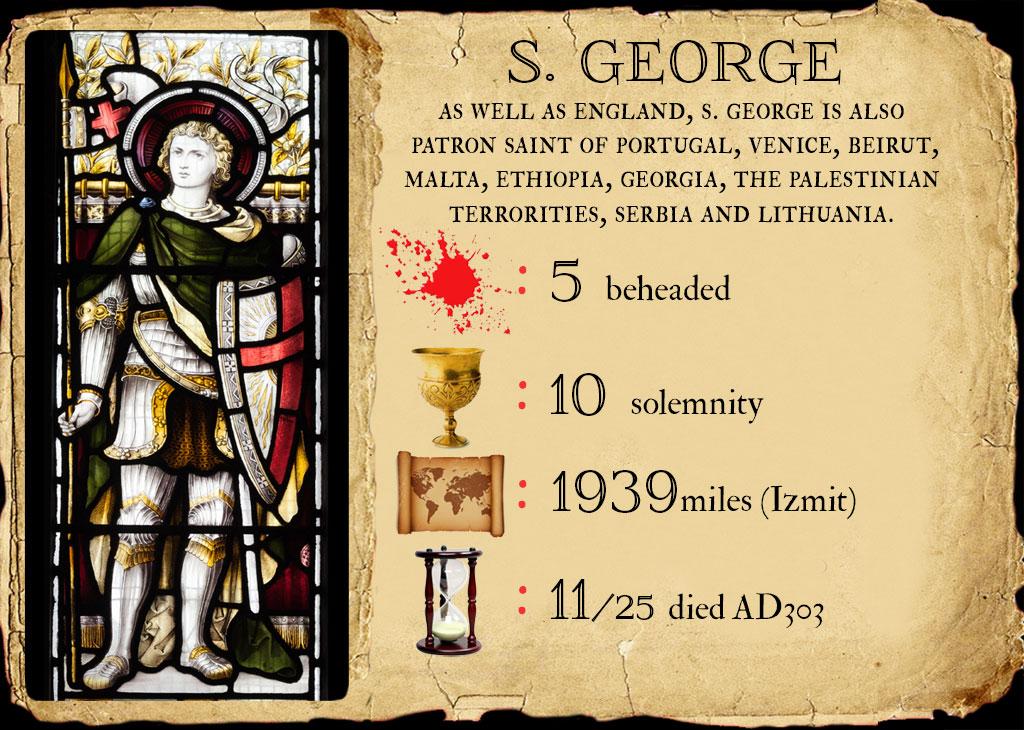 Saint George Top Trump Card